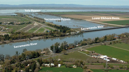 The Lower Elkhorn Basin Levee Setback Project
